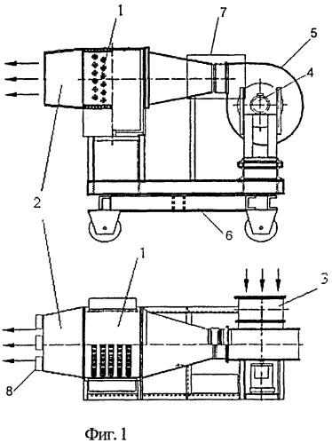 Трехцикловой амплитудно-широтно-прерывный способ сушки изоляции электрических машин