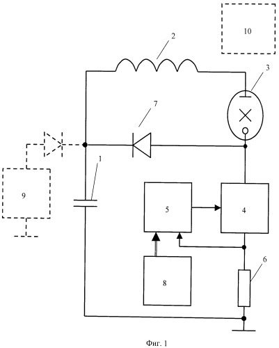 Способ оптической накачки лазера