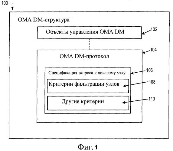 Нацеленные запросы, использующие ома dm-протокол