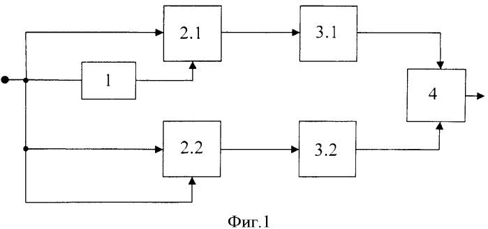 Способ обнаружения модуляции начальной фазы импульсов периодической последовательности