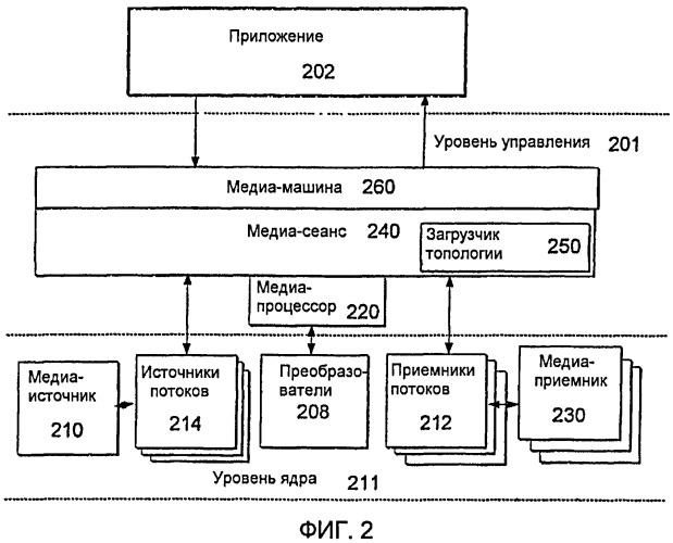 Медиа-процессор для организации мультимедийных данных