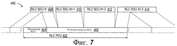 Детерминированная сегментация, пересегментация и дополнение в сервисных блоках данных управления линией радиосвязи