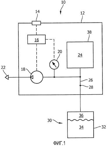 Система, содержащая устройство для обработки кожи и док-станция для устройства для обработки кожи