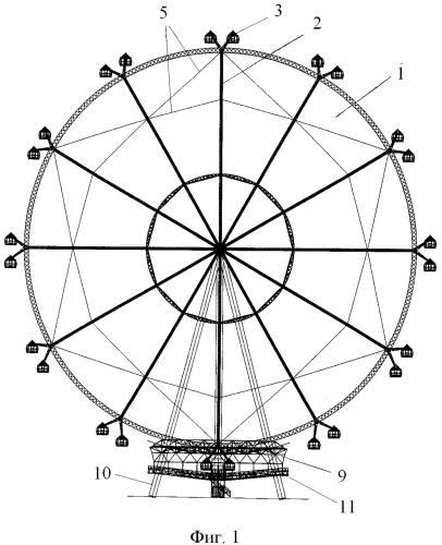Колесо обозрения владимира гнездилова, его узлы и устройство для его монтажа