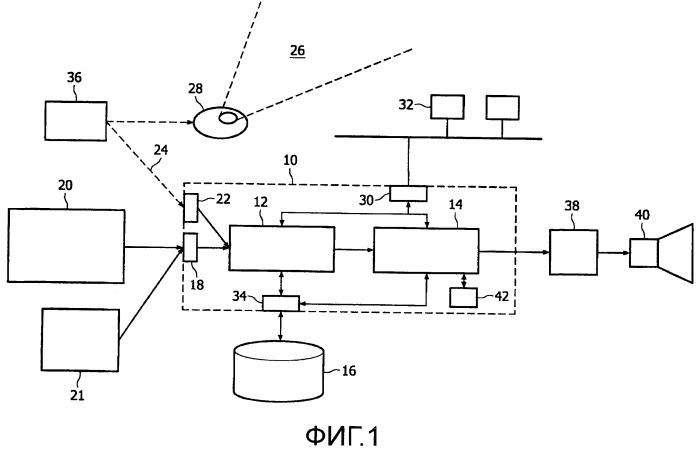 Система и способ автоматического создания звука, относящегося к световой атмосфере