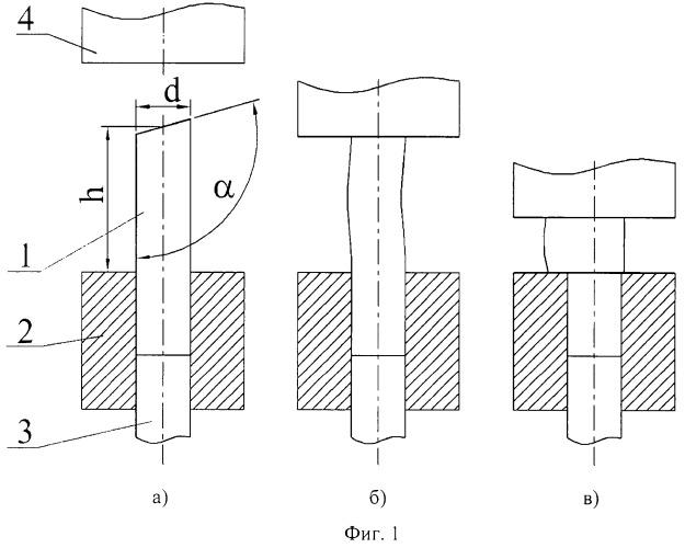 Способ изготовления стержней с несоосным утолщением типа головки