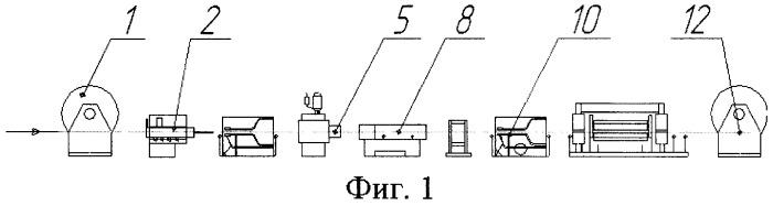 Линия для изготовления теплоизолированной гибкой трубы