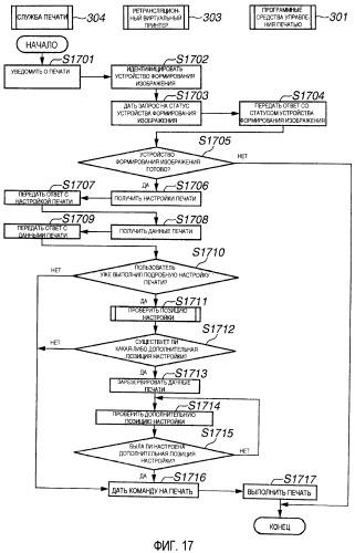 Ретрансляционная система печати, способ управления ретрансляционной системой печати и носитель данных