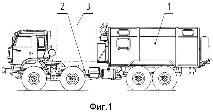 Способ доработки и оснащения серийного транспортного средства