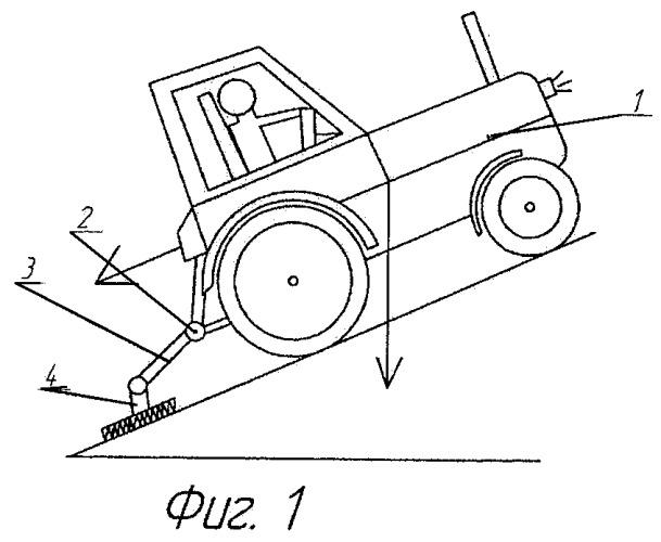 Противоскатное устройство тракторных транспортных агрегатов, оснащенных гидросистемой