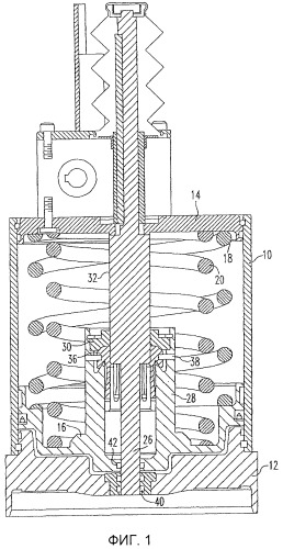 Пружинный стояночный тормоз с ручным отпусканием и повторным применением