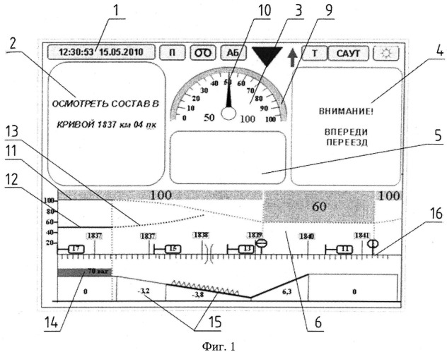 Способ организации визуальной справочно-информационной поддержки машиниста поезда
