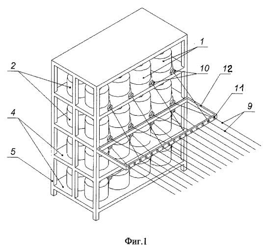 Способ подачи армирующих волокон для технологических линий непрерывного изготовления изделий из полимерных композиционных материалов