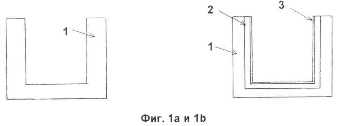Материал, обладающий многослойной структурой и предназначенный для контакта с жидким кремнием