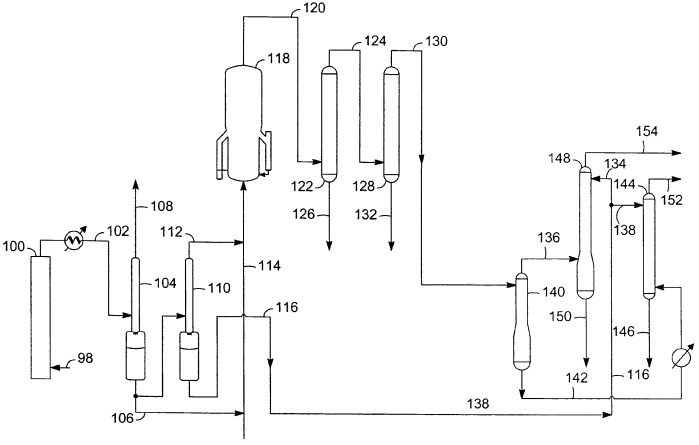 Интеграция способа конверсии оксигенатов в олефины с прямым синтезом диметилового эфира
