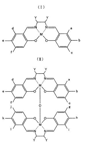 Комплексное соединение самонамагничивающегося металла с саленом