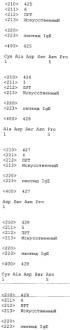 Вакцина против пептида ch3 ige