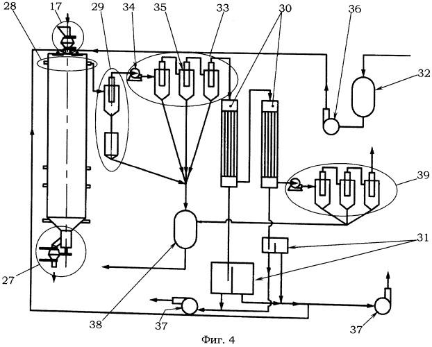 Способ переработки горючих углерод- и/или углеводородсодержащих продуктов, реактор для его осуществления (варианты) и установка для переработки горючих углерод- и/или углеводородсодержащих продуктов