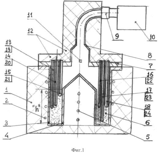 Способ определения зависимости выхода продуктов полукоксования полифракционных твердых топлив от температуры нагрева
