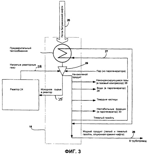 Способ облагораживания тяжелых и битуминозных нефтепродуктов