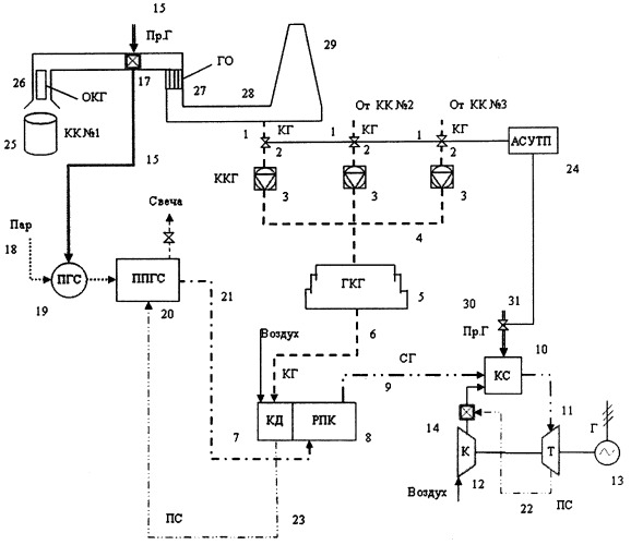 Устройство для утилизации теплоты отходящих конвертерных газов