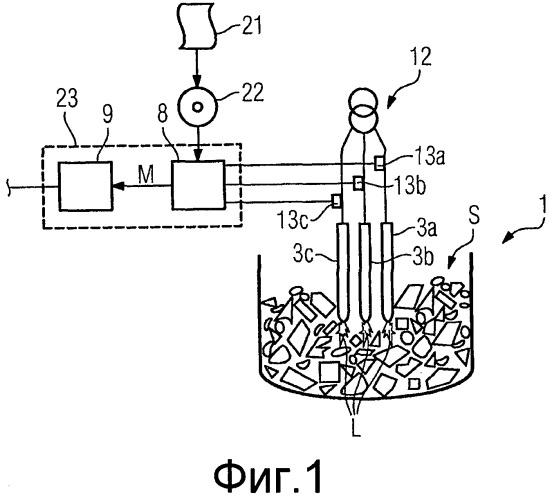 Способ определения меры кусковатости твердого материала в электродуговой печи, электродуговая печь, устройство обработки сигнала, а также программный код и носитель данных