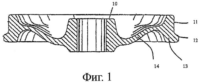 Обработка железнодорожных колес