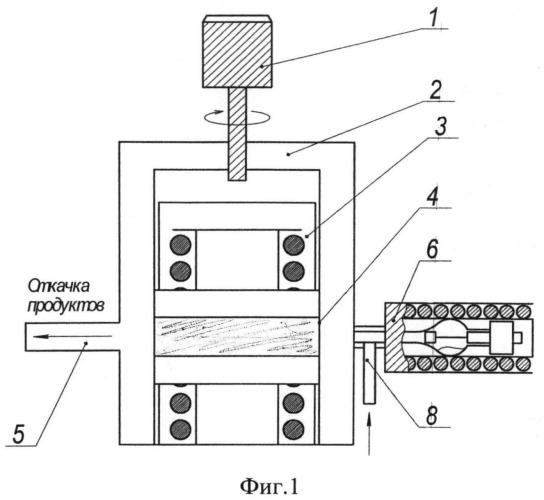 Способ и устройство для получения наноструктурированных вольфрамовых слоев