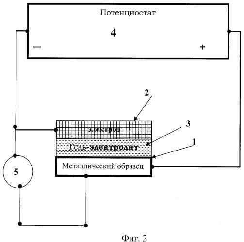 Способ очистки поверхности металлических материалов