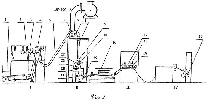 Способ производства иглопробивных кремнеземных теплозащитных материалов и технологическая линия для его осуществления