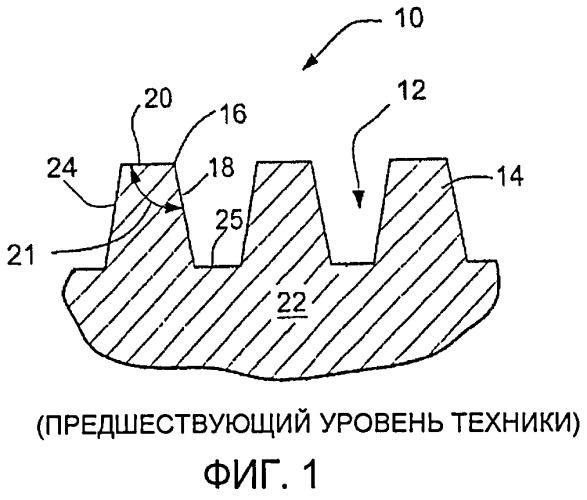 Конфигурация ножей и канавок для пластины рафинера и способ компрессионного размола