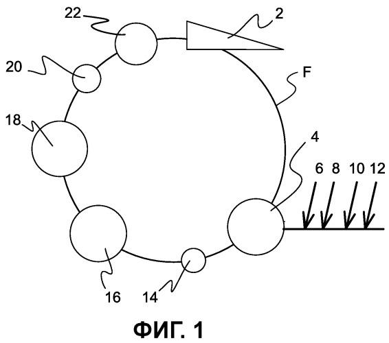 Способ кристаллизации наполнителя, связанный с технологическим процессом изготовления волокнистого полотна, и система подвода для машины для изготовления волокнистого полотна