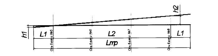 Способ подъема железобетонной балки мостового сооружения при ремонте ригеля опоры или замене опорных частей