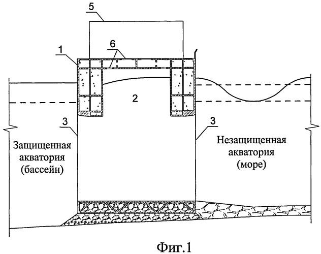Наплавное здание волновой электростанции