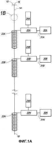 Системы, компоновки и способы управления инструментами в стволе скважины