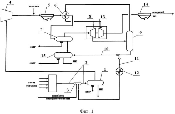 Способ подготовки газа нефтяных и газоконденсатных месторождений к транспорту и установка для его осуществления