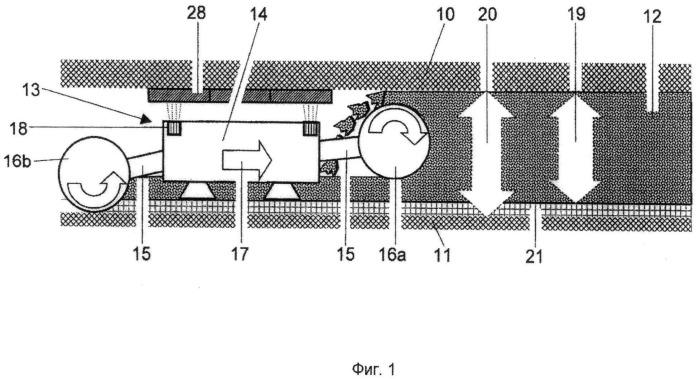 Способ автоматизированного получения заданной ширины призабойного пространства посредством основанной на наклоне радиолокационной навигации барабана на очистном комбайне с барабанным исполнительным органом