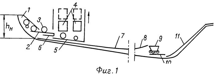 Способ подготовки горной массы при транспортировании крутонаклонными конвейерами (кнк)