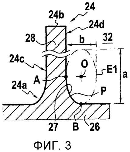 Лопатка рабочего колеса компрессора с переменным эллиптическим соединением