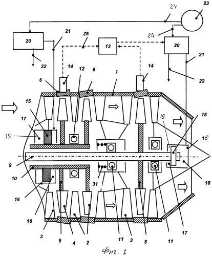 Турбина газотурбинного двигателя