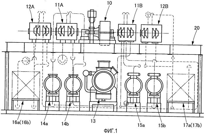 Система компоновки узлов машины