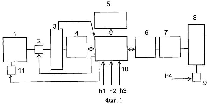 Способ минимизации расхода топлива двигателем внутреннего сгорания транспортного средства с системой накопителей энергии и устройство для его осуществления