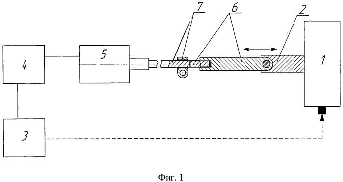 Устройство корректирования цикловой подачи топлива по вязкостно-температурной характеристике