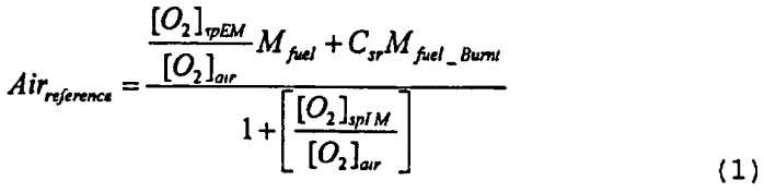 Способ для управления клапаном рециркуляции отработавших газов и дроссельной заслонкой в двигателе внутреннего сгорания