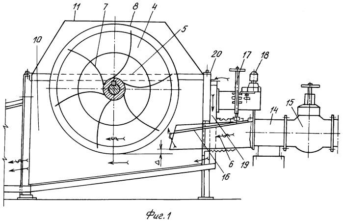 Активная конусная турбина