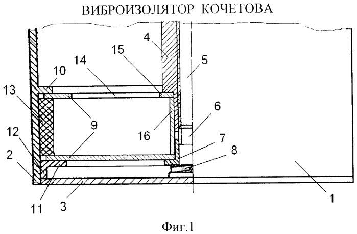 Виброизолятор кочетова