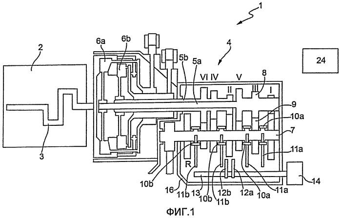 Механизм переключения передач с двойным сцеплением