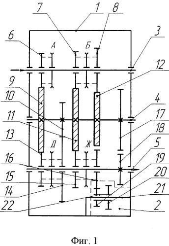 Коробка скоростей автотракторной техники