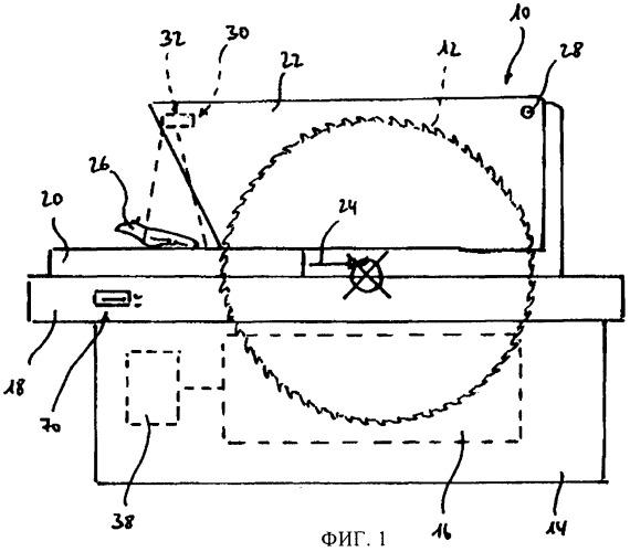 Контрольное устройство для технологической машины