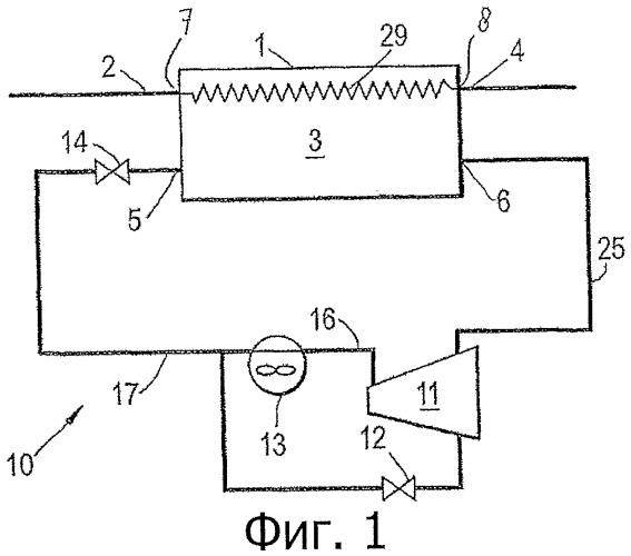 Способ и устройство для охлаждения криогенного теплообменника и способ сжижения углеводородного потока